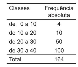 transpq53