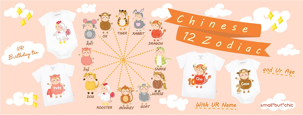 Chinese Zodiac_๒๑๐๒๑๕_0_0.jpg