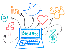 Using social media to market your business