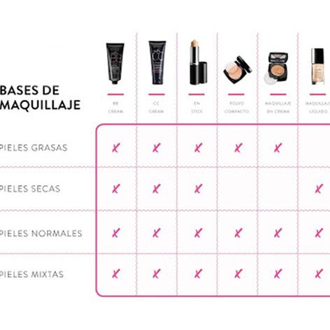 ¿No sabes qué base de maquillaje elegir?
