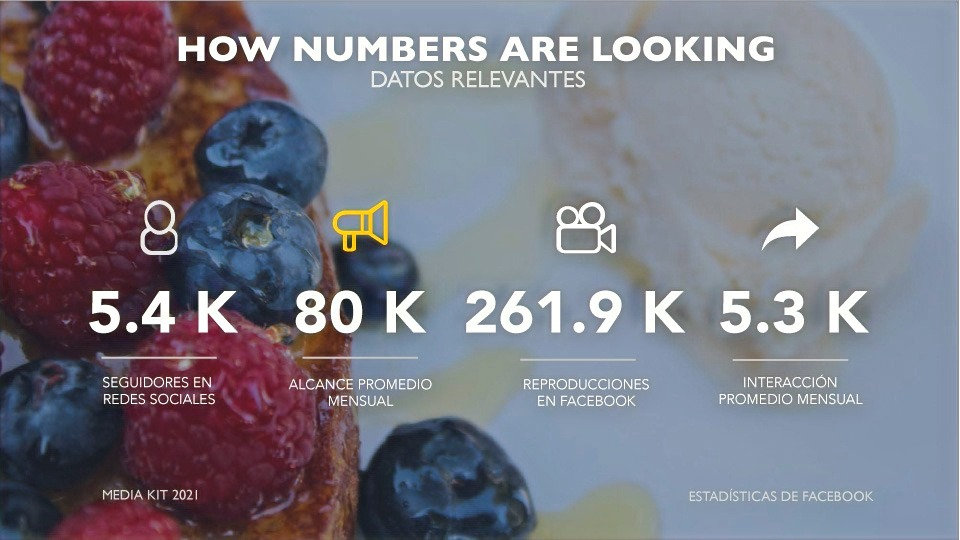 HOW-NUMBERS-ARE-LOKING-FACEBOOK-MAYO-202