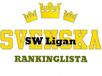 Rankinglistan efter deltävling 1 av SSWL!