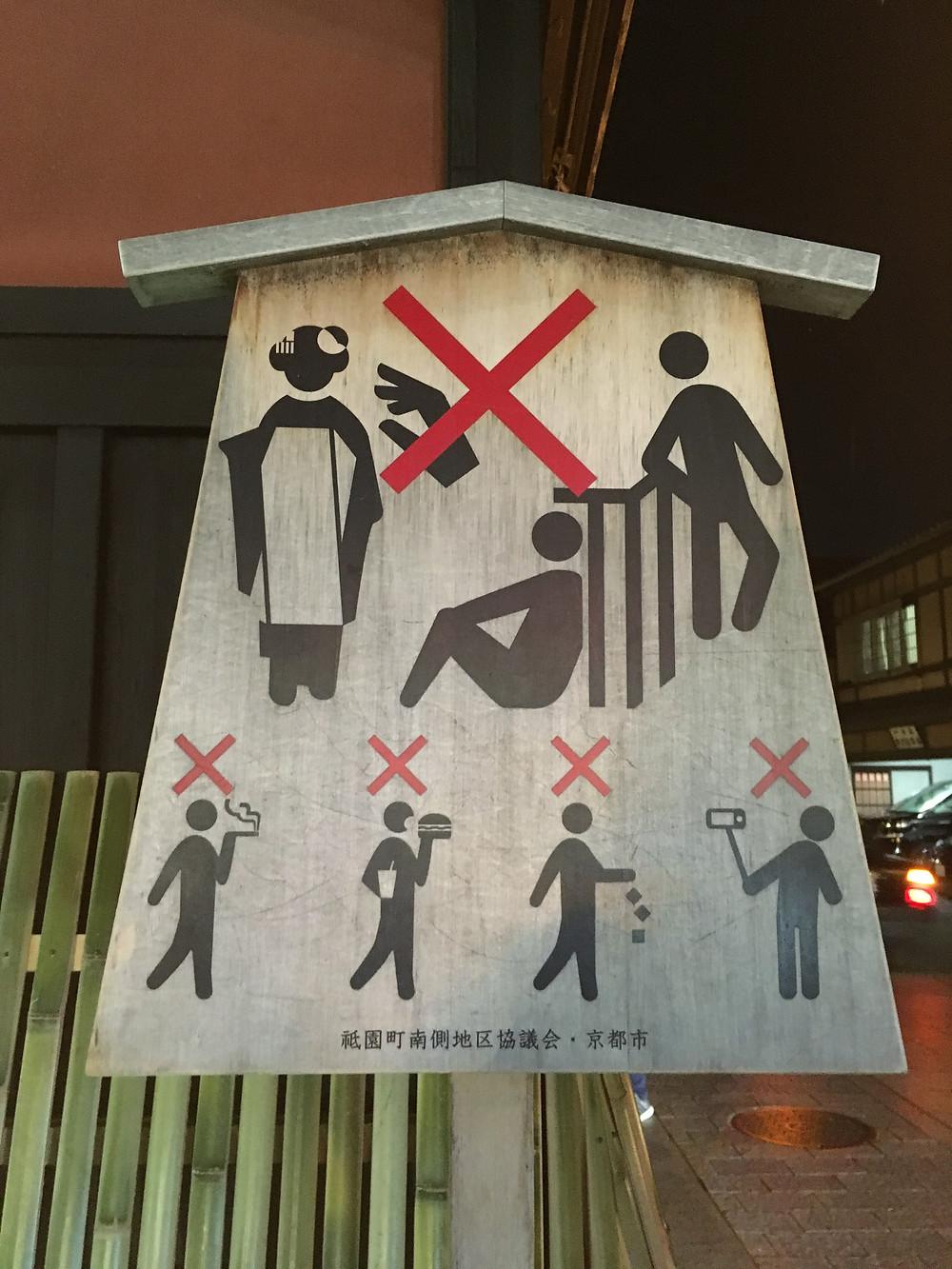 Regras de Kyoto