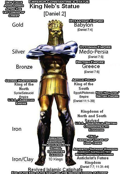 King Nebuchadnezzar's Statue - Daniel's (Author) Free Interpretation [Anno Domini New Cicle - Emperor Constantine's Statue]
