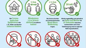 Das Hygienekonzept