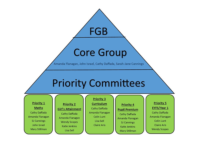 Governor Structure19 - 20.jpg