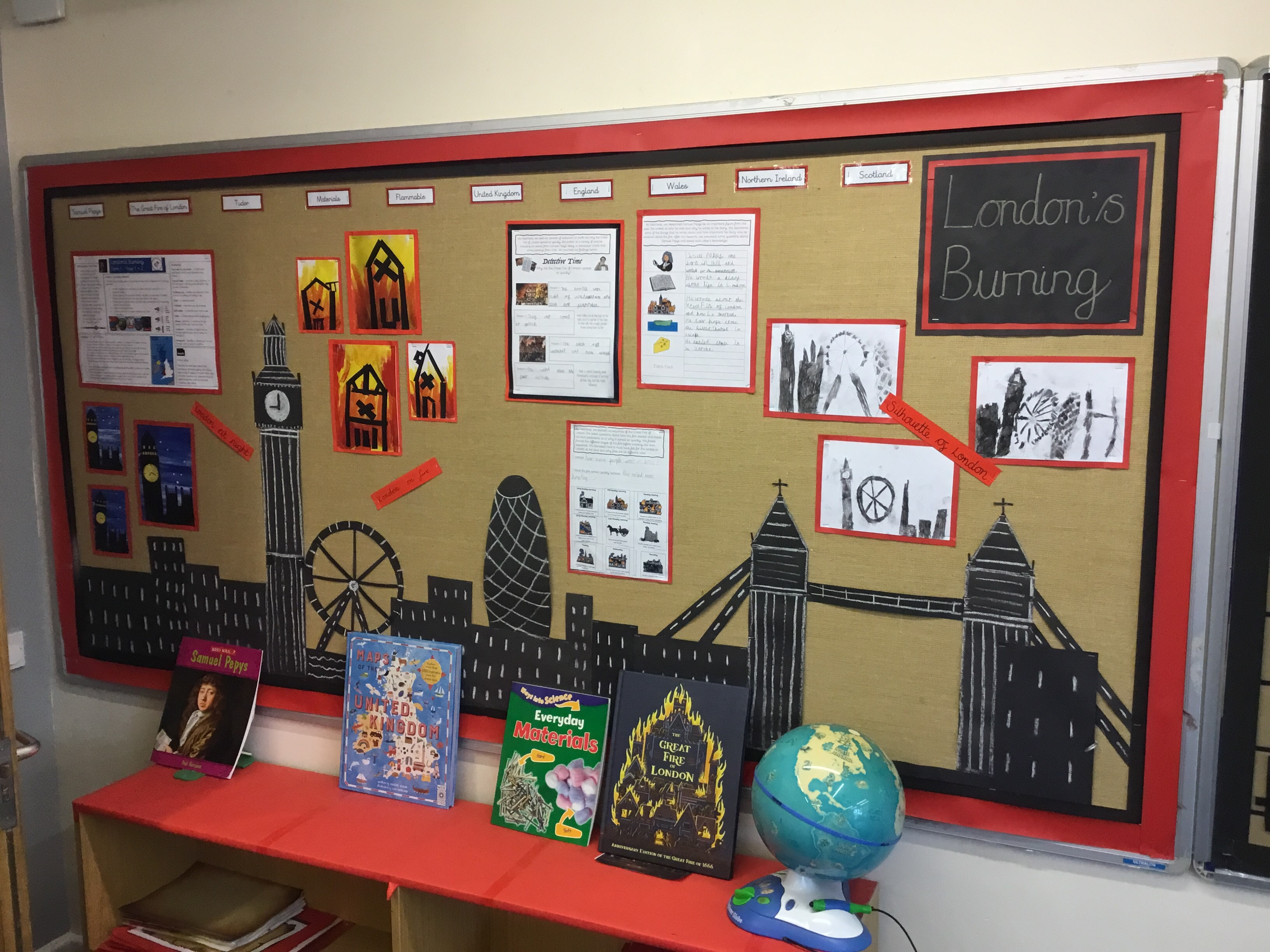 Year 2 display