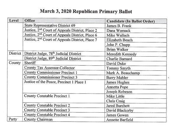 March 3 Ballot - Page 2.jpg