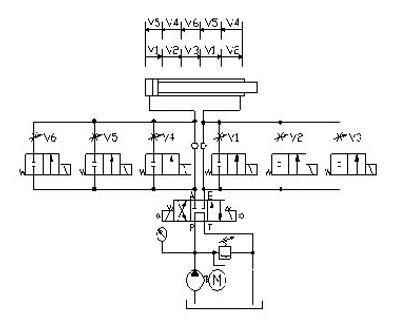 Hydraulic Proportional Valves Technology