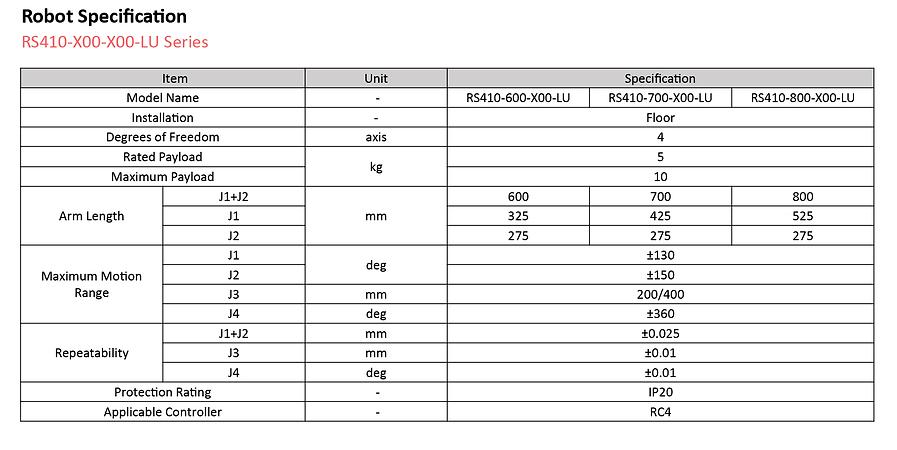 SCARA LU Series-rs410-01.png