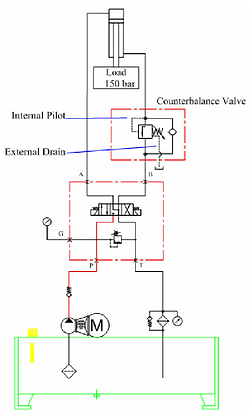 Counterbalance Function ในระบบไฮดรอลิค-0