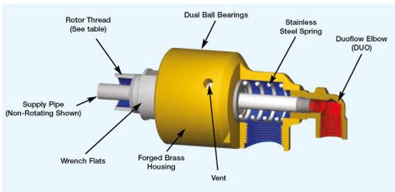 Rotary-detail.jpg