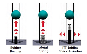 Shock Absorber-2.png