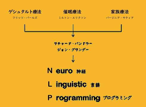 ひらりNLP図_03.png