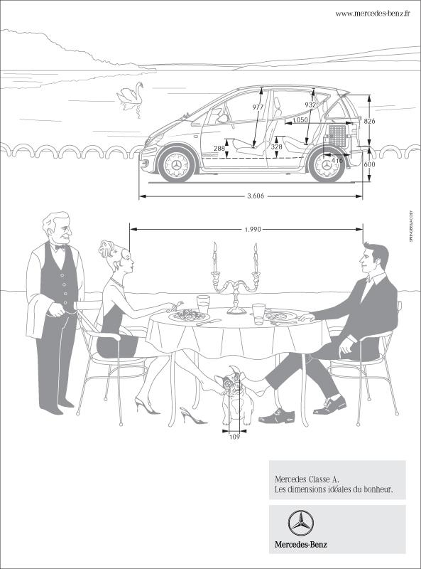 Mercedes-Benz Campagne Classe A