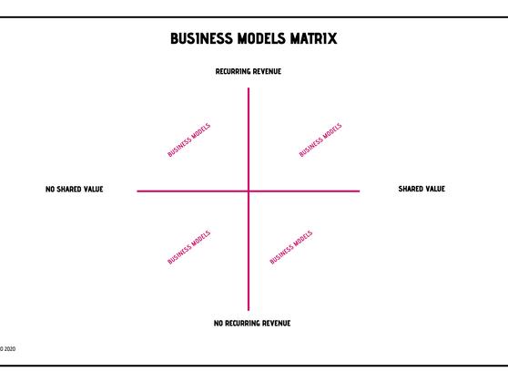 LA MATRICEBUSINESS MODELS