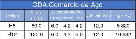 Treliça-Tabela.jpg