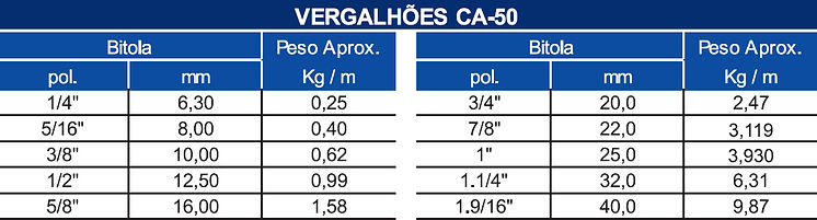 tabela_vergalhao_ca503.jpg