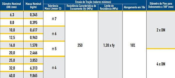 Tabela-CA25.jpg
