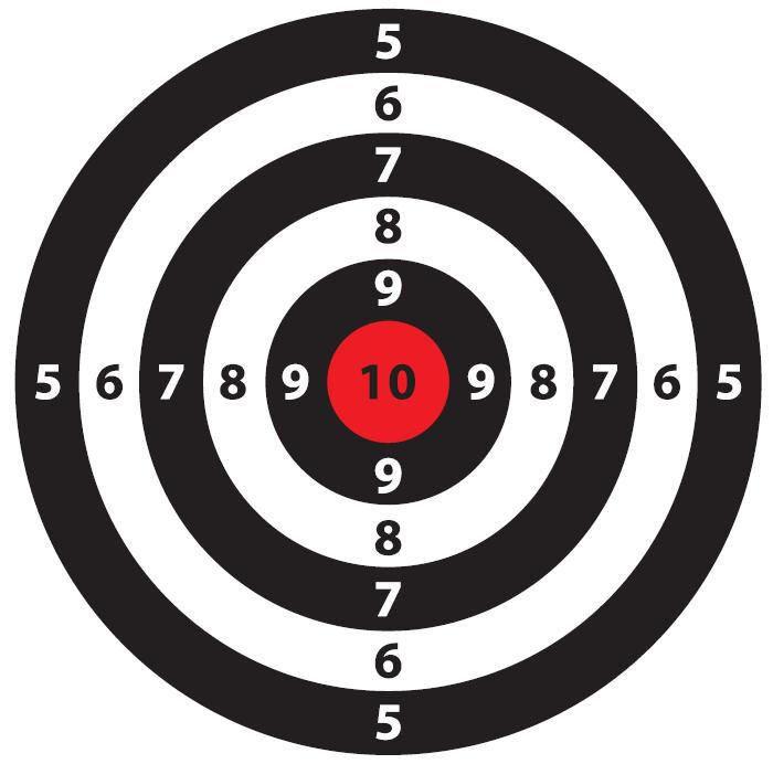 Hitting Your Target