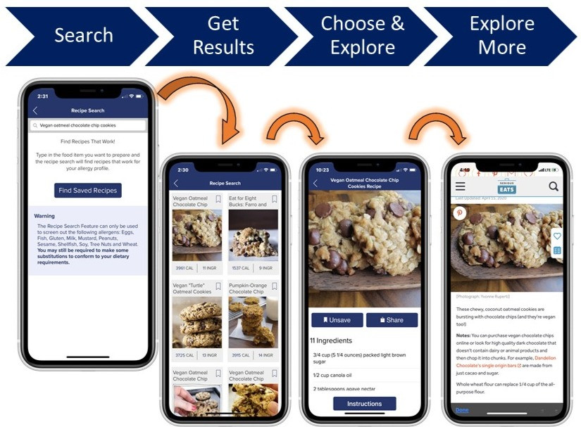 process-flow-describes-recipe-search-feature-with-four-screen-shots