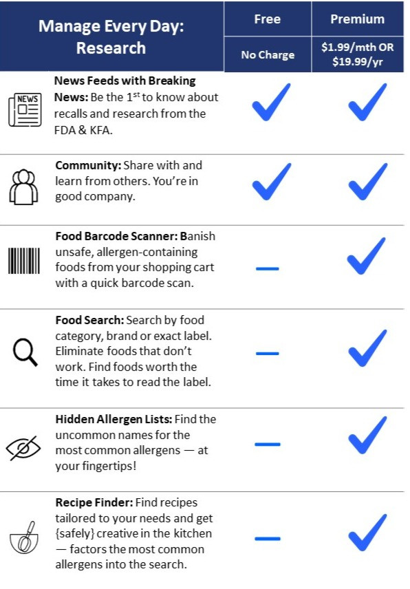 checklist-free-versus-premium-research-everyday-features-allergy-force-app