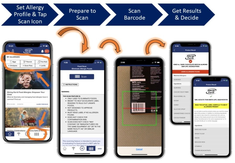 diagram-shows-how-to-use-barcode-scanner-in-allergy-force-app