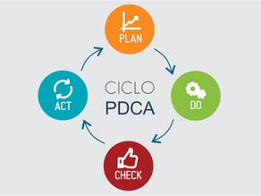 Como aplicar o ciclo PDCA as normas ISO
