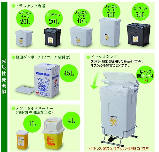 医療廃棄物専用容器種類