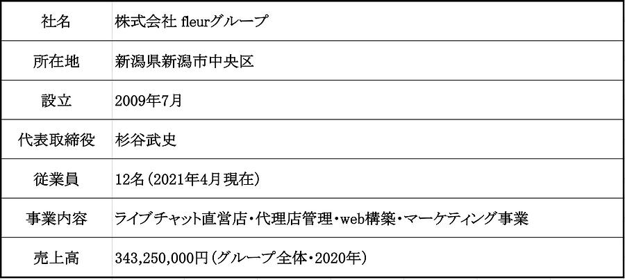 スクリーンショット 2021-04-05 16.00.42.png