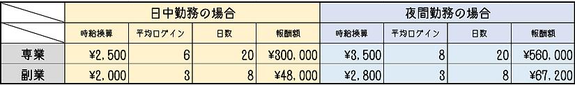 スクリーンショット 2021-03-30 15.49.09.png