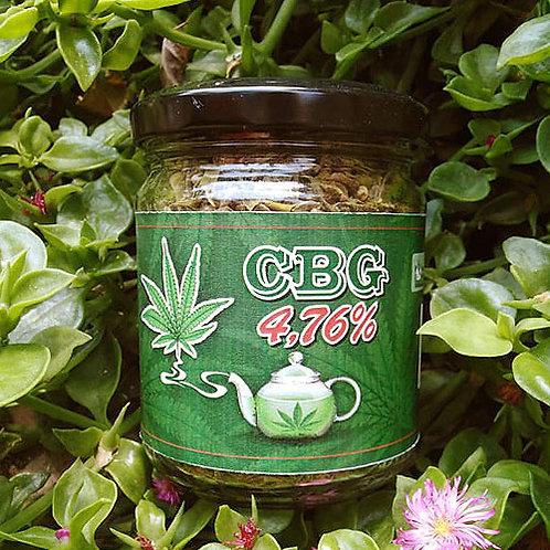 ΑΦΕΨΗΜΑ CBG 4,76%