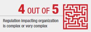 Regulation impacting organisation