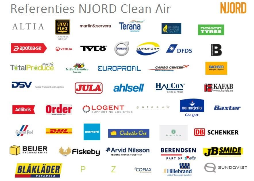 Een overzicht van logistieke en industriële bedrijven welke overtuigd zijn van de negatieve effecten van rondzwevend (fijn)stof op het bedrijfsresultaat.