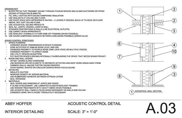 Detailing_Page_03.jpg