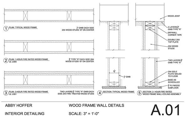 Detailing_Page_01.jpg
