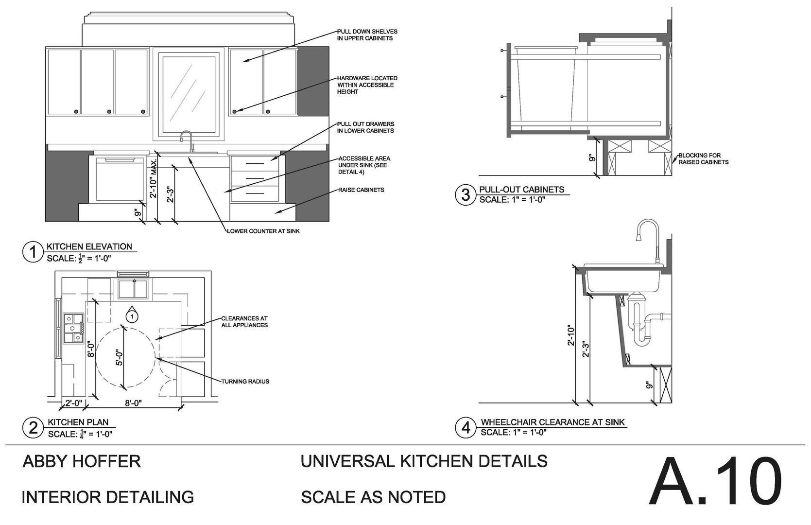 Detailing_Page_10.jpg