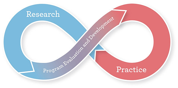 Griefcare  Program Evaluation  Development