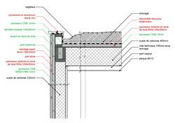 Detail technique niveau PRO