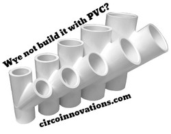 Circo Wye Fittings