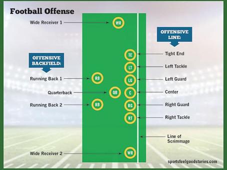 Principais Posições do Futebol Americano (Ataque)