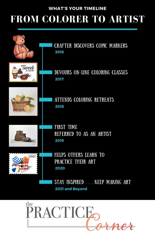Practice your way to becoming an artist | #coloredpencilpractice  #thepracticecorner #realisticcoloring #copicmarkerpractice