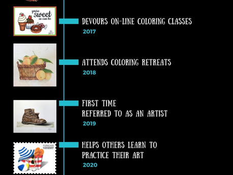 My Timeline from Colorer to Artist