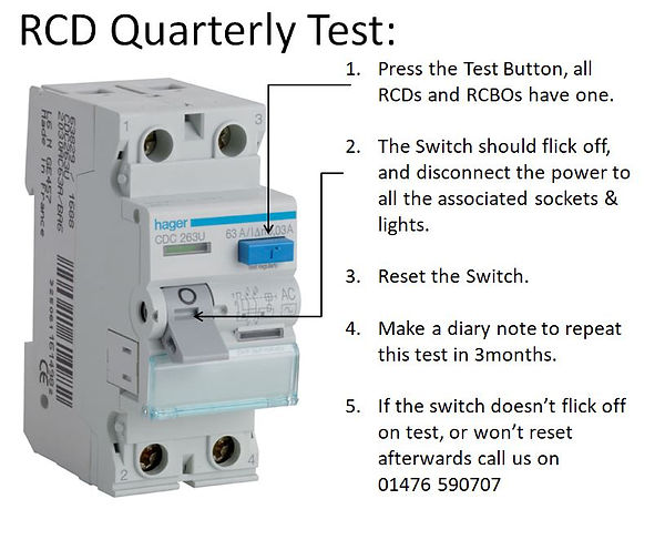 RCD Testing Procedure for quarterly 3monthly testing.