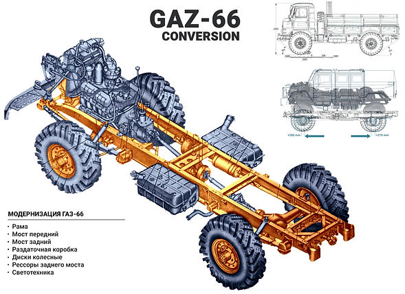 GAZ-66Conversion1.jpg
