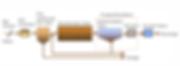 Typical Process of Municipal Sewage Treatment - Chitic