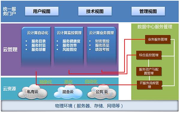 Chitic MES cloud platform.png
