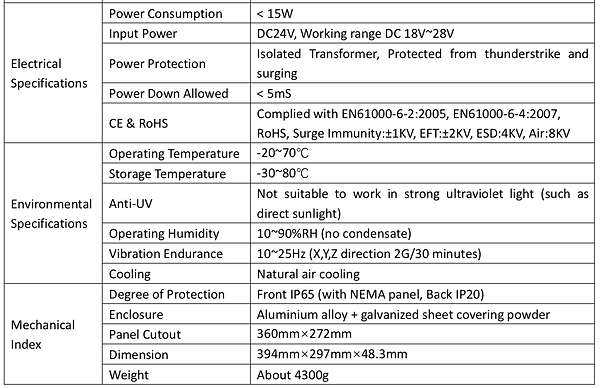 Chitic industrial panel PC specifications