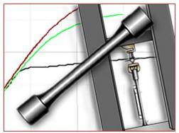 Propriétés mécaniques des métaux