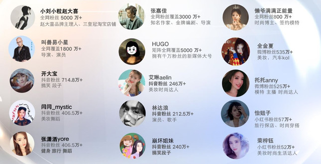 influencer marketing in China 2